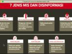 firstdraft-7-jenis-mis-dan-disinformasi